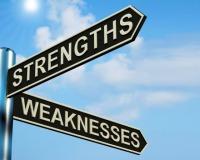 strengthsweaknessroadsign